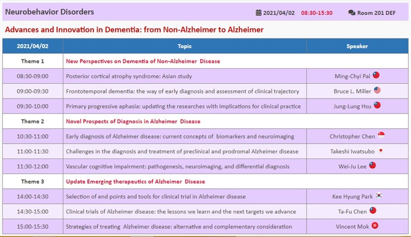 Dementia session